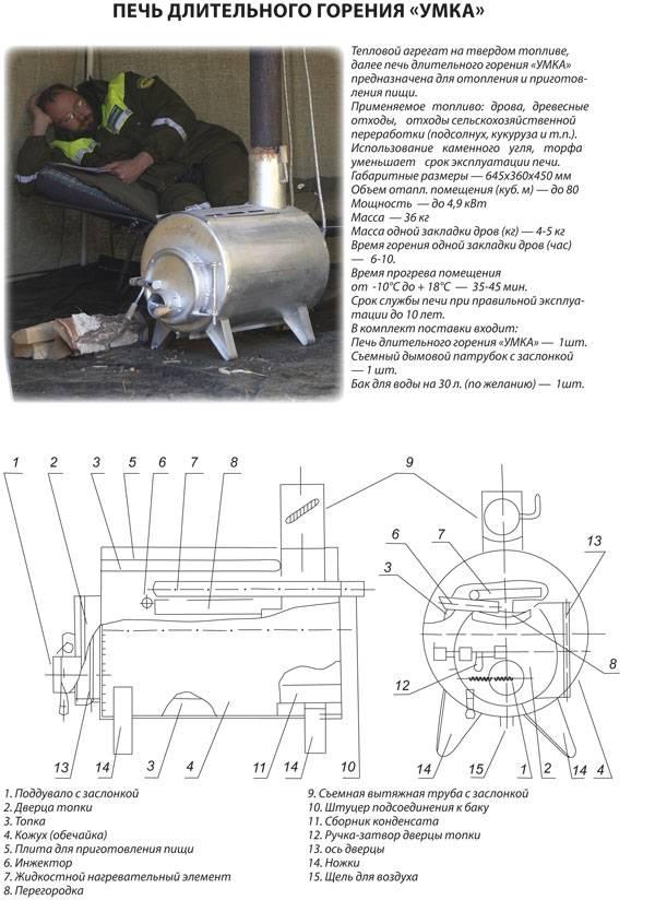 Печь длительного горения: 110 фото идей постройки печи своими руками