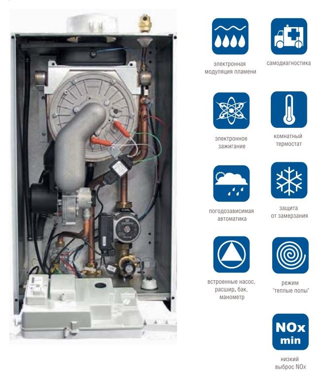 Установка и виды термостатов для газовых котлов