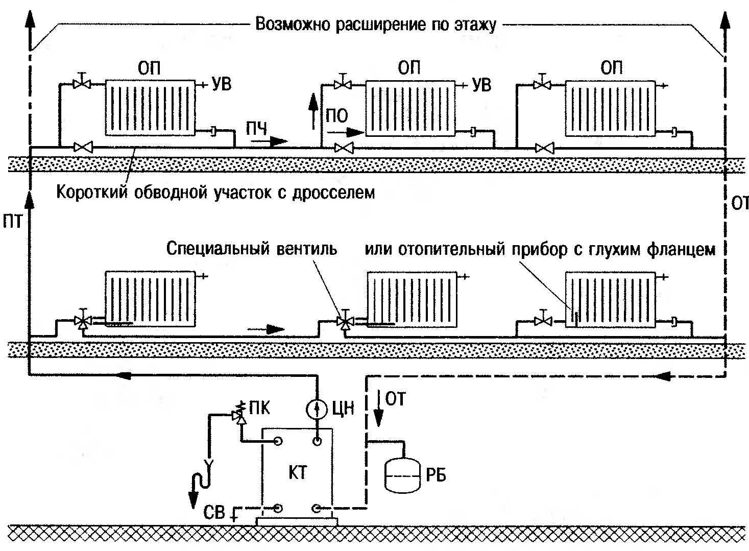 Расчет объема системы отопления