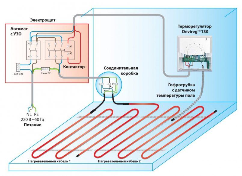 Как подключить теплый пол к электричеству — схема подключения