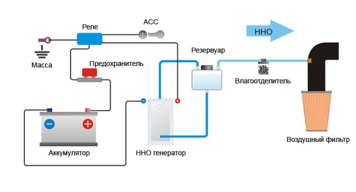 Котел водородный для отопления своими руками: газовый и на воде, изготовление