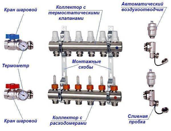 Распределительная гребенка системы отопления: приминение - точка j