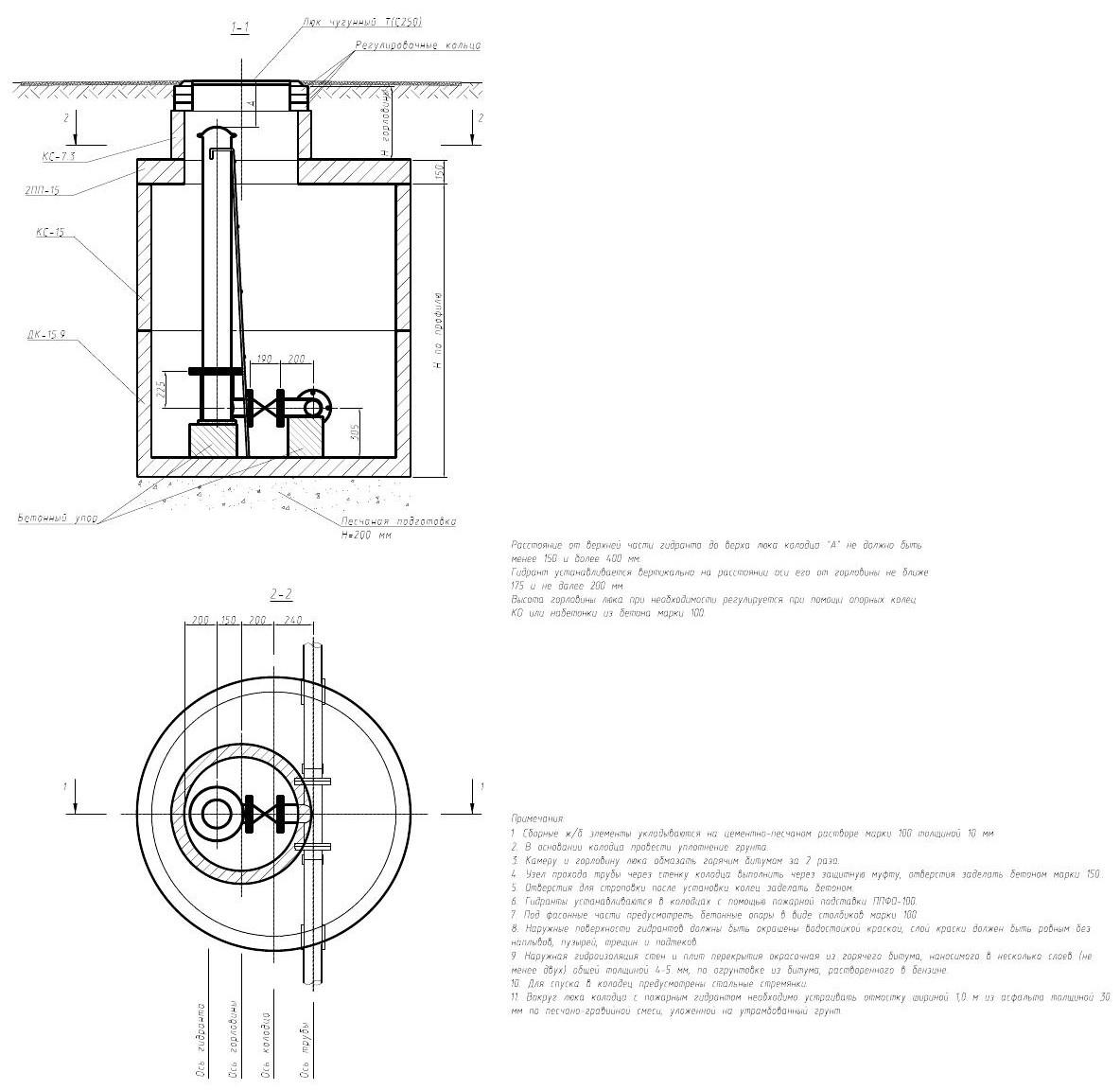 Пожарный гидрант в колодце – правила установки, требования к эксплуатации