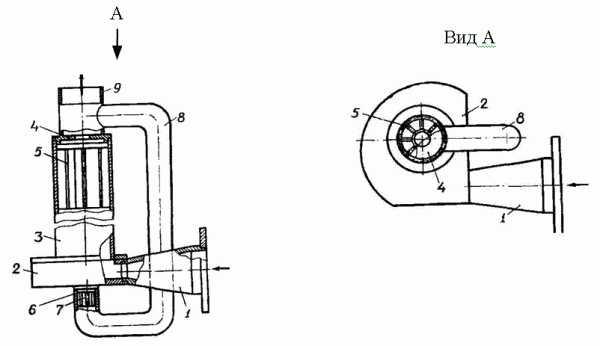 Кавитационный теплогенератор: вихревой своими руками, чертежи и устройство, схемы потапова, система отопления