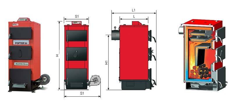 Принцип действия и особенности двухконтурных котлов на твердом топливе