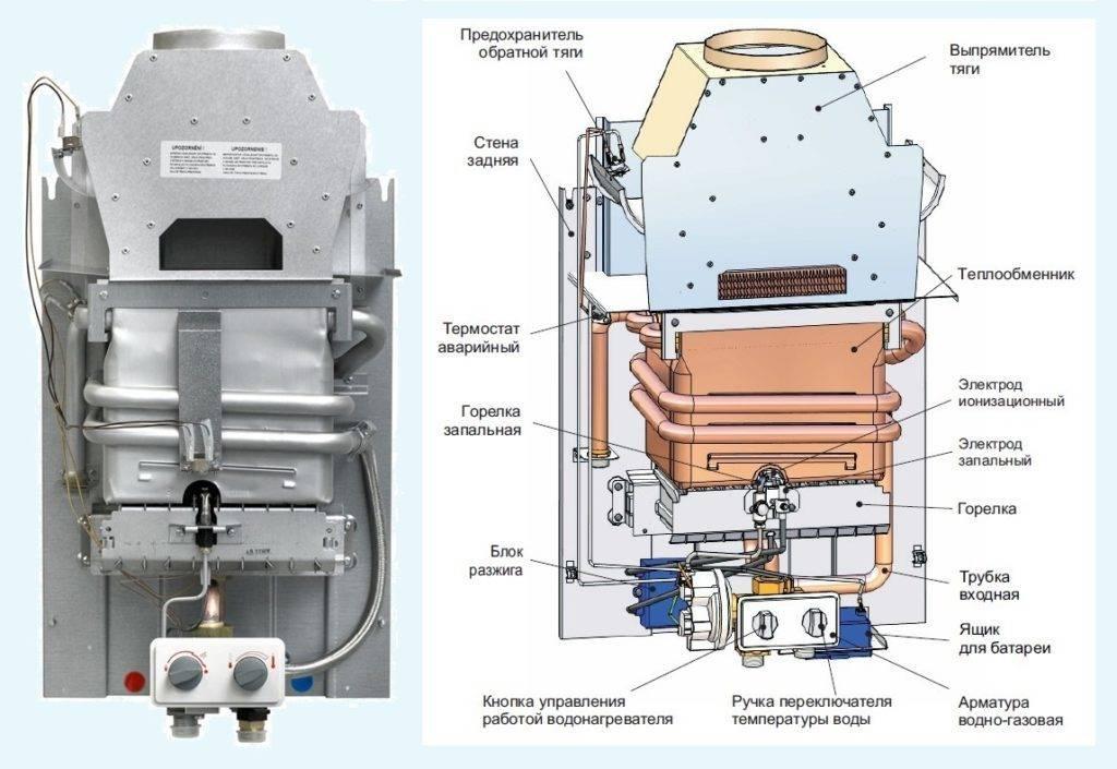 Газовые колонки mora top: обзор продукции и советы по эксплуатации. обзор газовых колонок мора