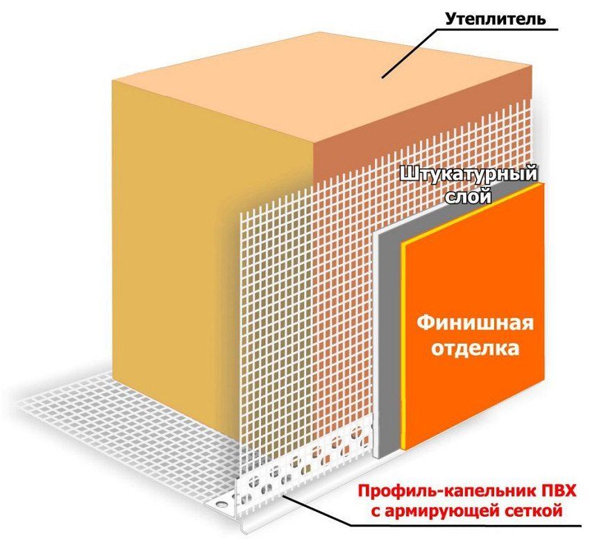 Утепление фасада экструдированным пенополистиролом по шагам