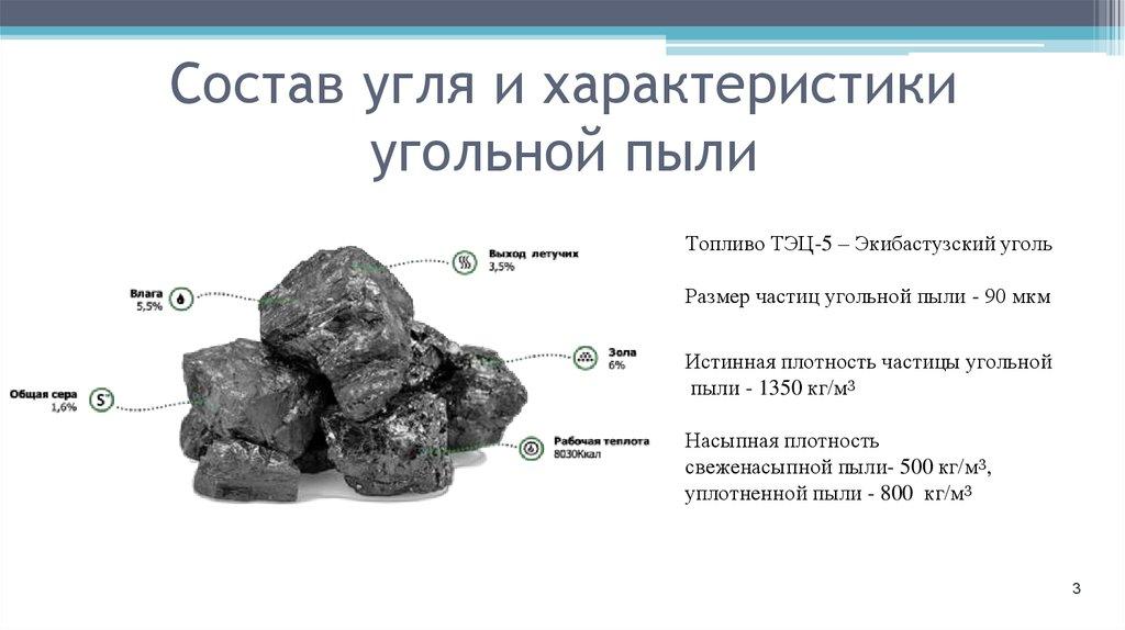 Теплота сгорания угля: разновидности, марки, характеристика каменного и древесного топлива, принцип изготовления