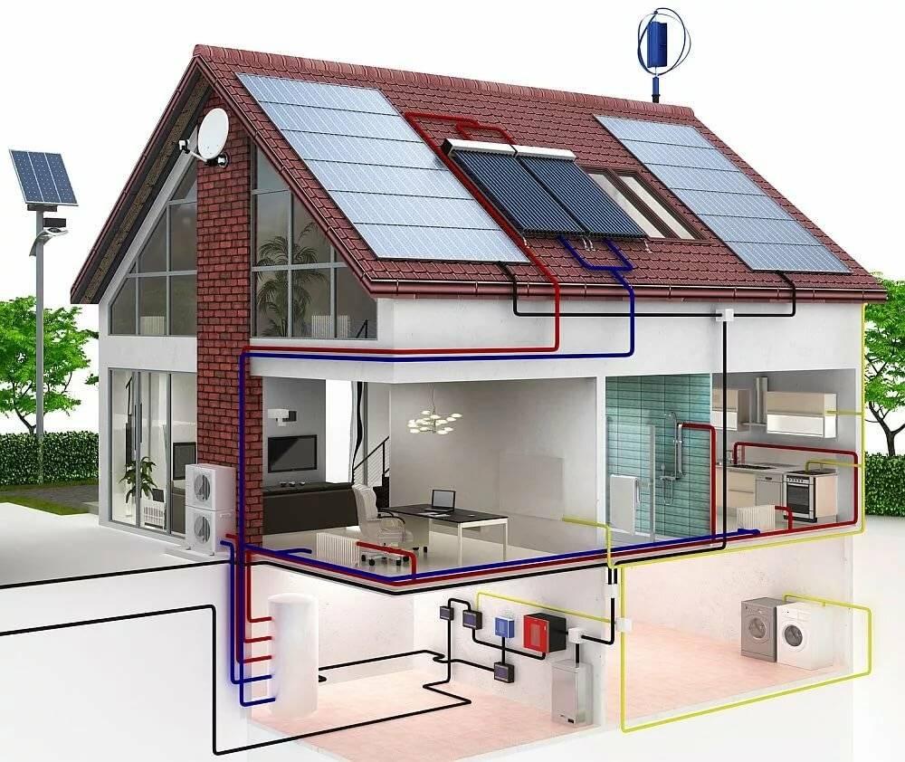 Отопление загородного дома без газа, варианты обогрева своими руками без дров или электричества