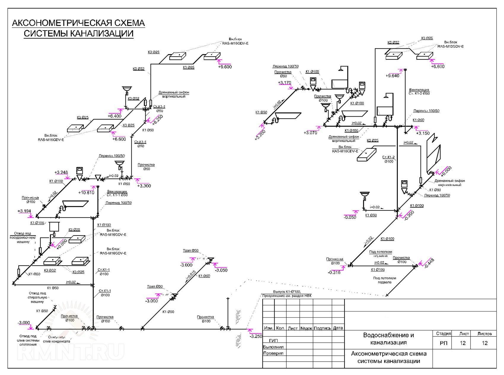 Аксонометрическая схема для водопровода, канализации или отопления