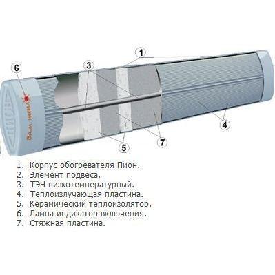 Инфракрасный обогреватель пион thermo glass п-13