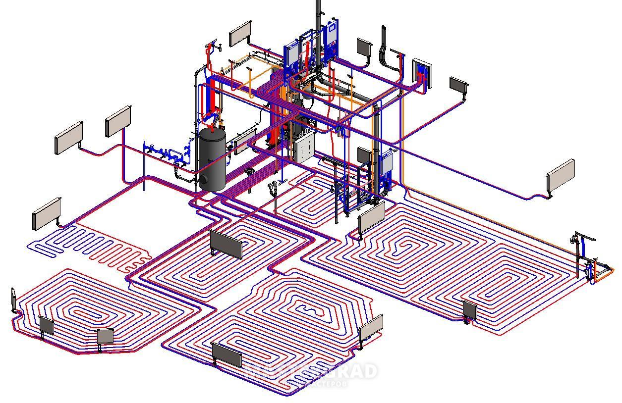 Проектирование системы воздушного отопления частного дома с примерами и расчетами | вкс