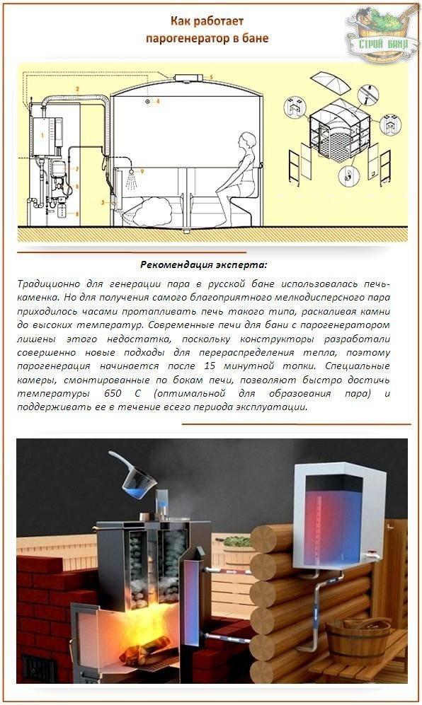 Как сделать парогенератор для самогонного аппарата своими руками