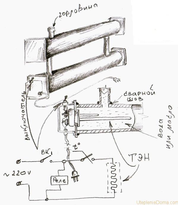 Обогреватель своими руками: технология сборки разных типов приборов