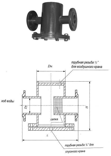 Грязевики для систем отопления: устройство, принцип работы