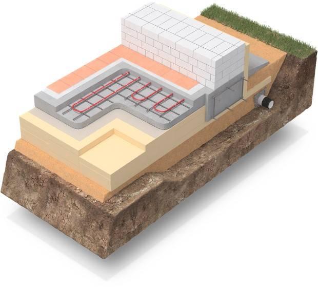 Утепление фундамента пеноплексом: технология монтажа, как и чем крепить, инструкция, видео и фото