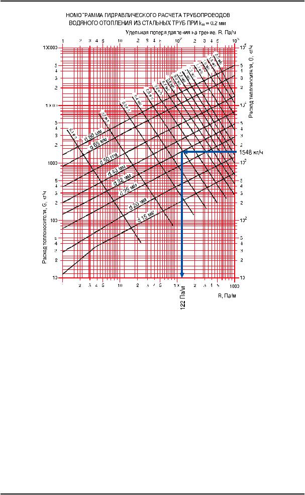 Гидравлический расчет системы отопления частного дома: пример, расчет объема теплоносителя