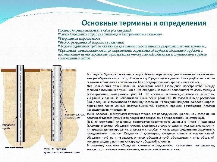 Способы и технологии цементирования скважин: схемы тампонажа