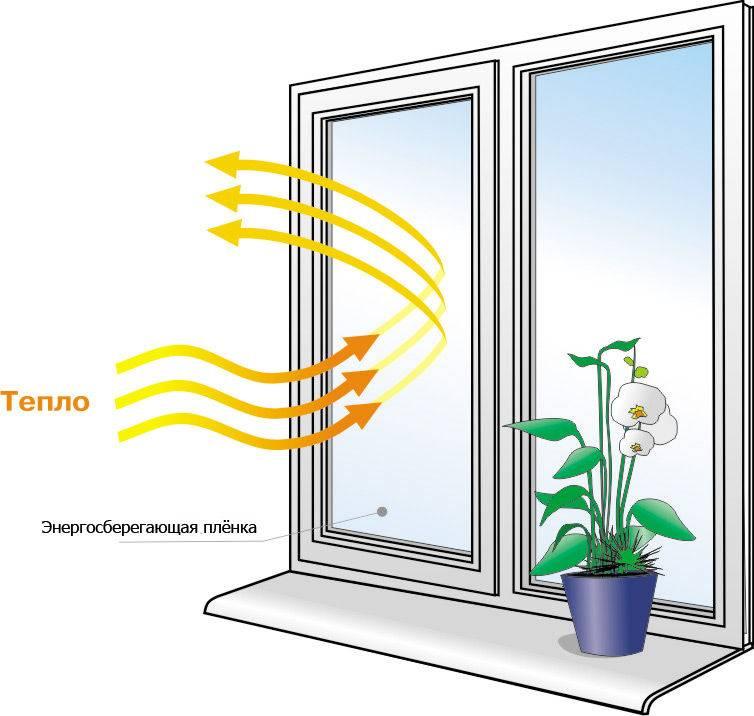 Термопленка для окон: утепление и экономия