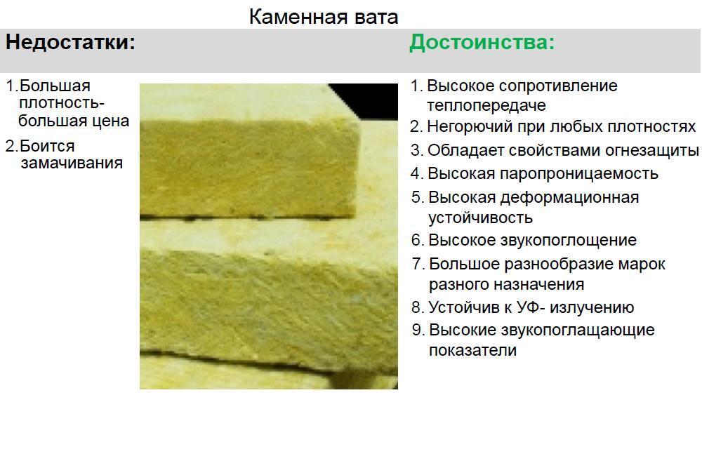 Каменная вата: характеристики, отзывы, достоинства и недостатки