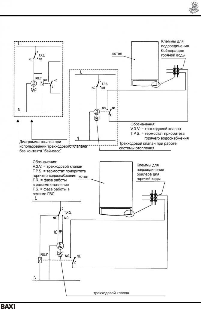 Настройка, регулировка мощности, ошибки газового котла baxi   строй легко