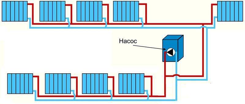 Самотечная система отопления одноэтажного дома с естественной циркуляцией и схема