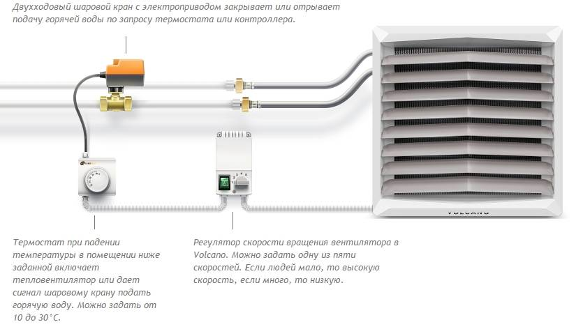 Как сделать обогреватель электрический своими руками: разновидности, особенности, рекомендации