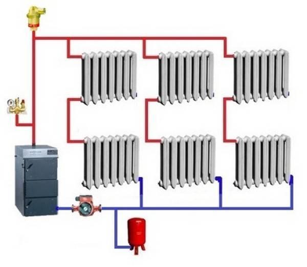 Главные отличия закрытой системы отопления от открытой
