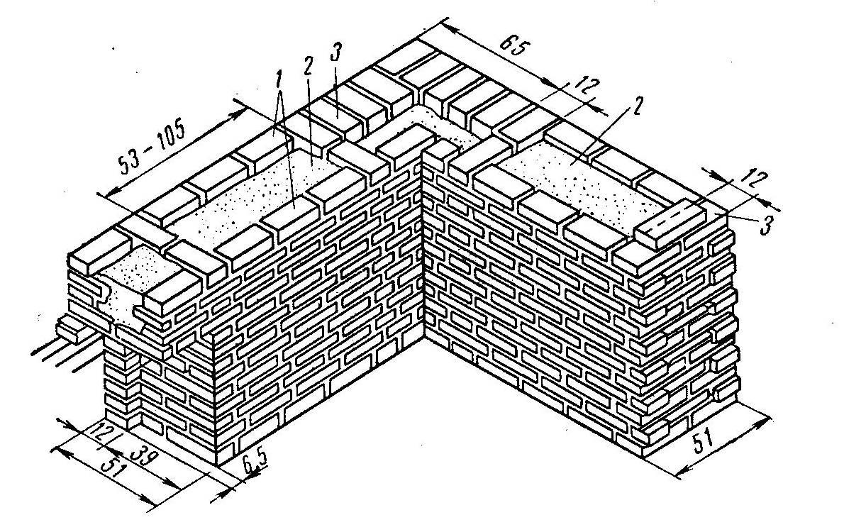 Колодцевая кладка стен из кирпича: с утеплителем, керамзитом