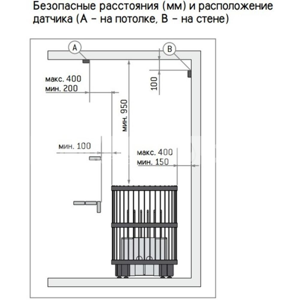 Электропечи harvia для сауны: обзор модельной линейки