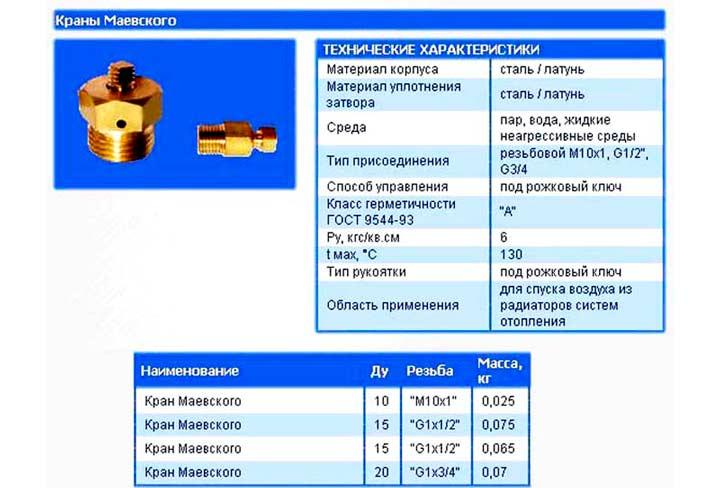 Принцип работы кранов маевского: описание и разновидности кранов, особенности устройства и проведения работ по установке