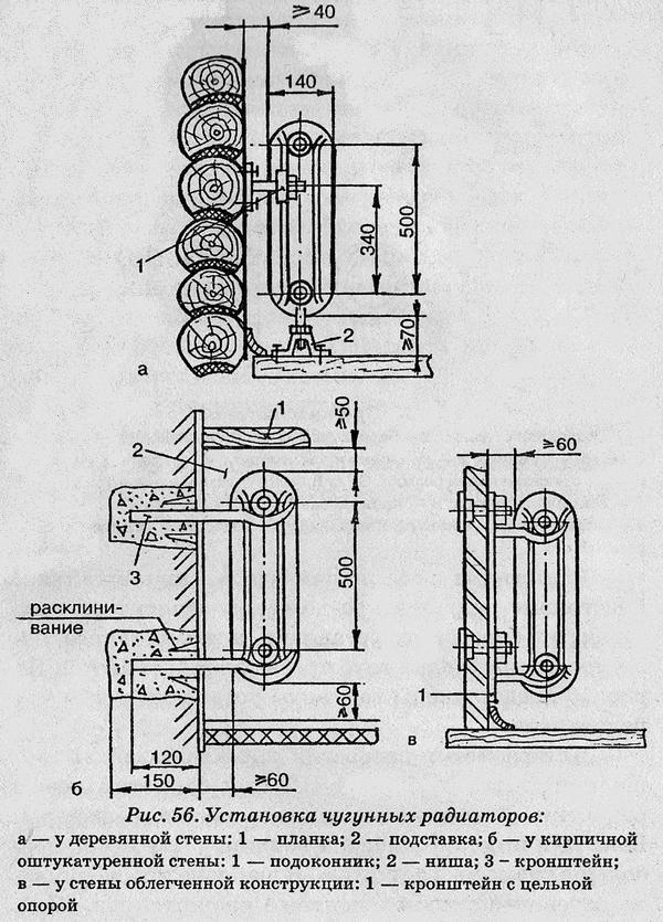 Установка чугунных радиаторов отопления: монтаж и демонтаж батарей своими руками
