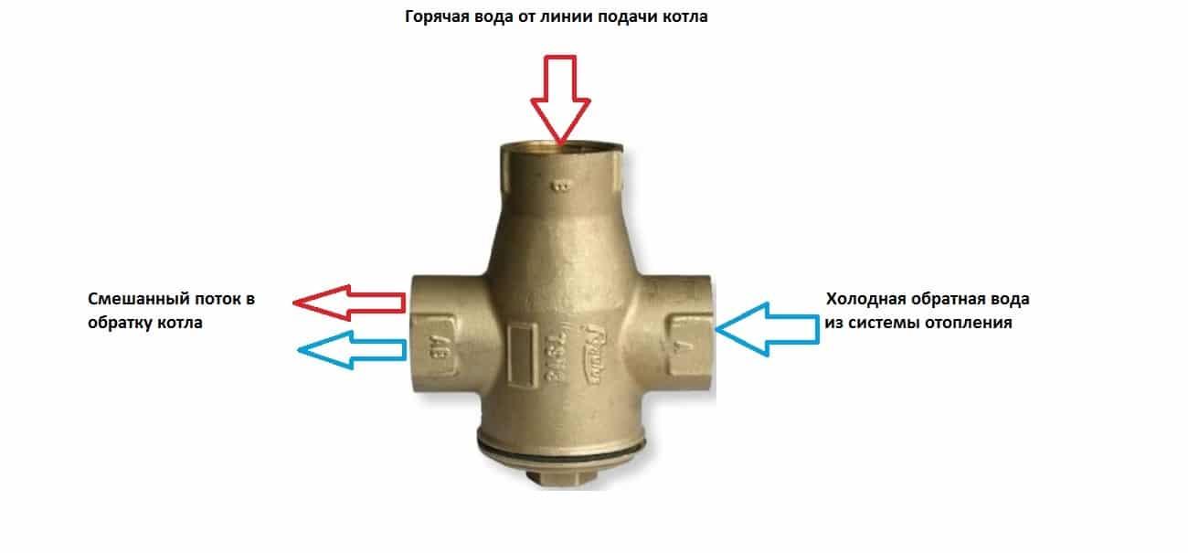 Что представляет собой термосмесительный клапан для тёплого пола?