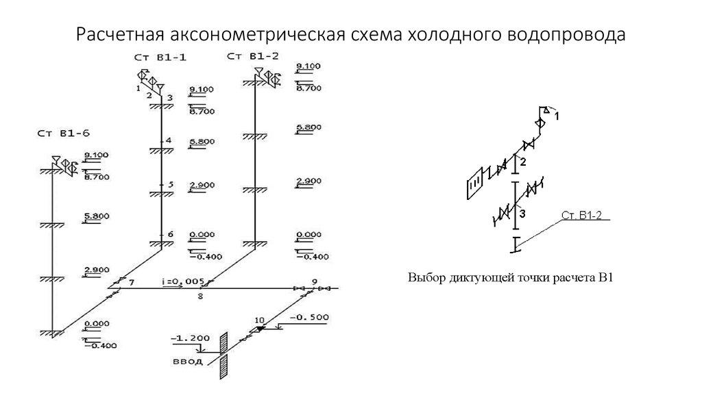 Аксонометрическая и монтажная схемы отопления дома | отопление дома и квартиры