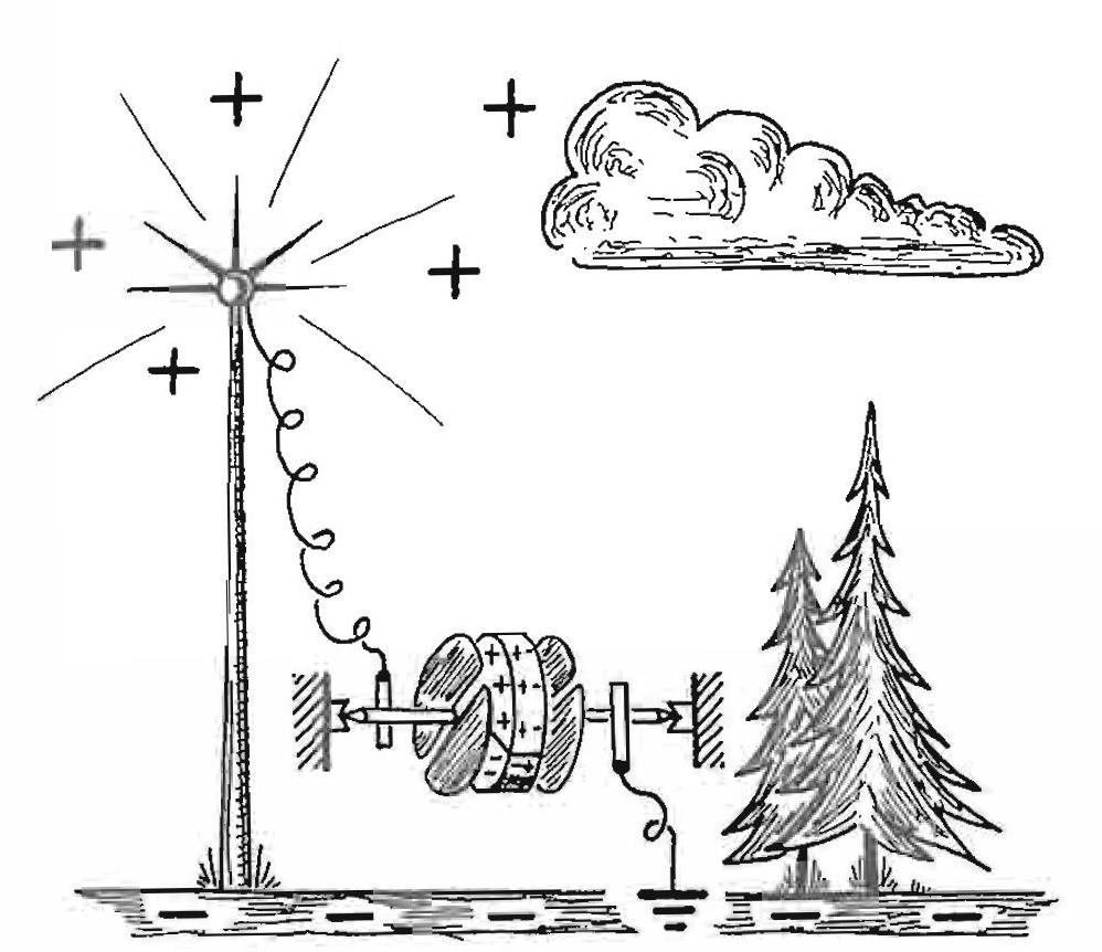 Как сделать самому энергию из эфира для дома — простые схемы