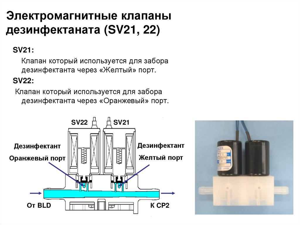 Электромагнитный клапан для воды: принцип действия и монтаж своими руками