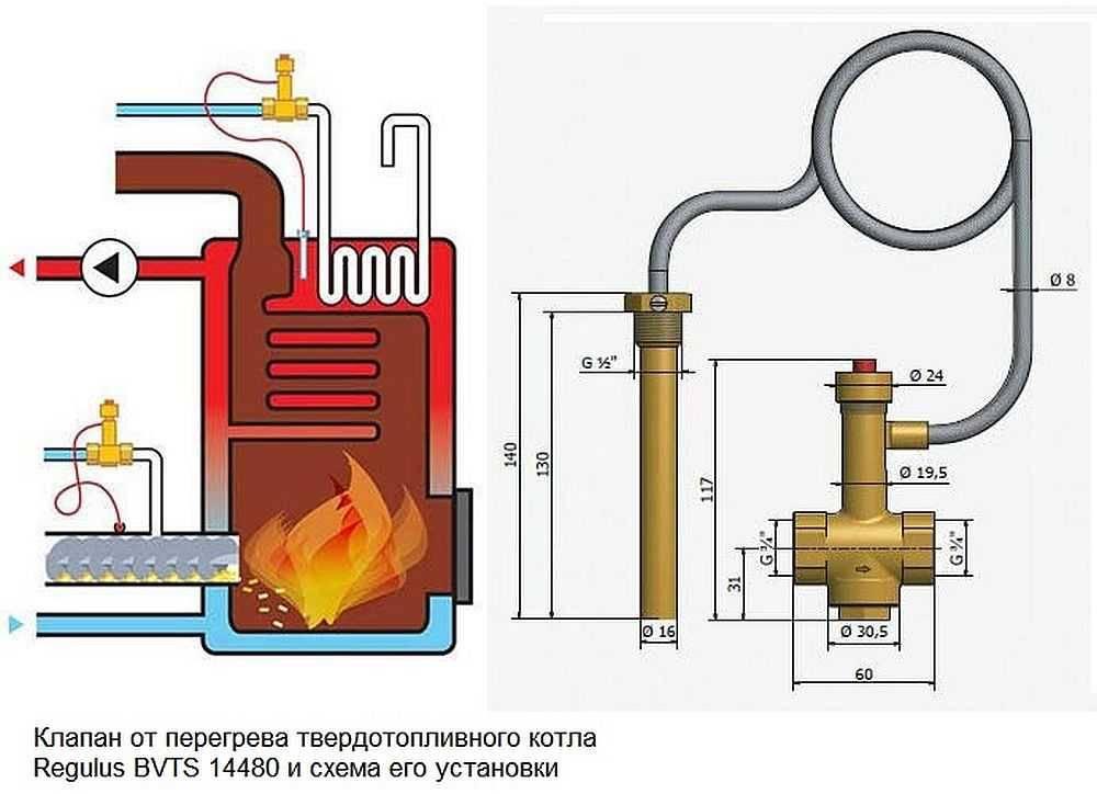 Защита твердотопливного и газового котла от перегрева:как обезопасить, причины,последствия