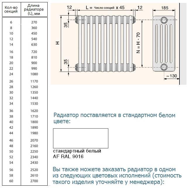 Точность превыше всего! правильный расчёт чугунных батарей на площадь помещения