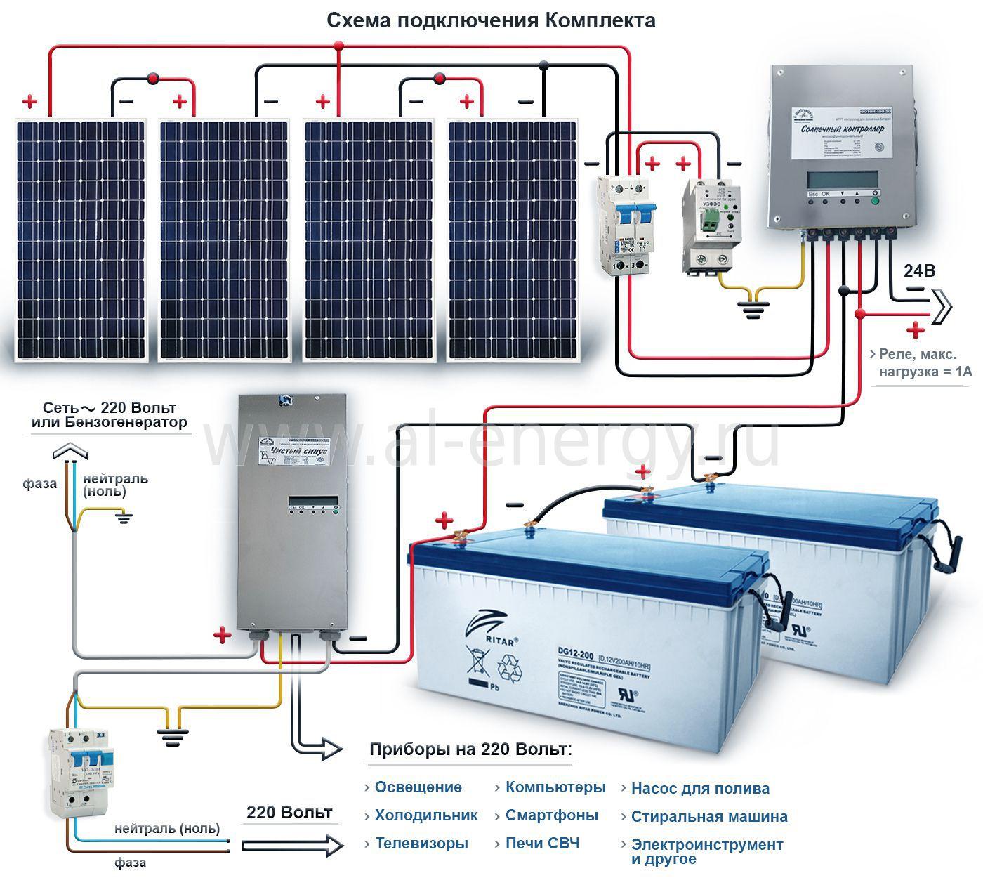 Энергосистема на солнечных батареях, аккумуляторе и инверторе – самэлектрик.ру