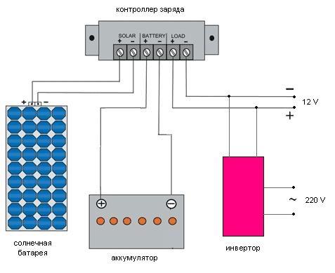 Контроллер заряда аккумулятора от солнечной батареи: зачем нужен и как работает
