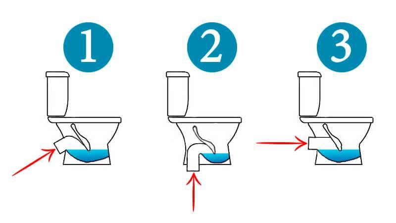 Как установить унитаз своими руками - 105 фото как правильно установить самостоятельно сантехнику