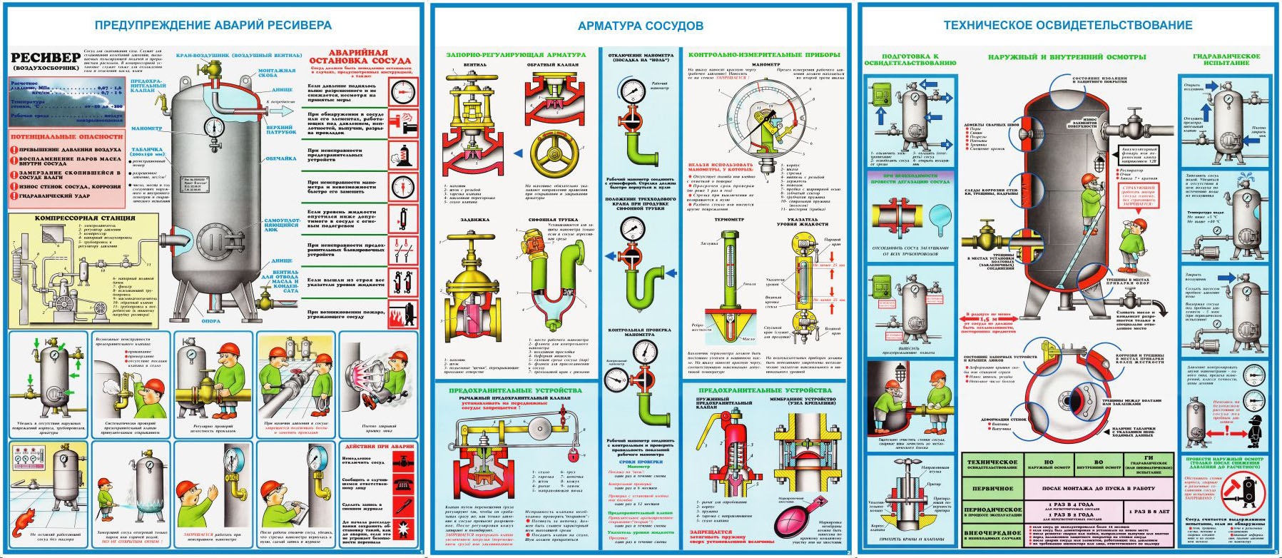 Гидравлическое испытание трубопроводов   пто