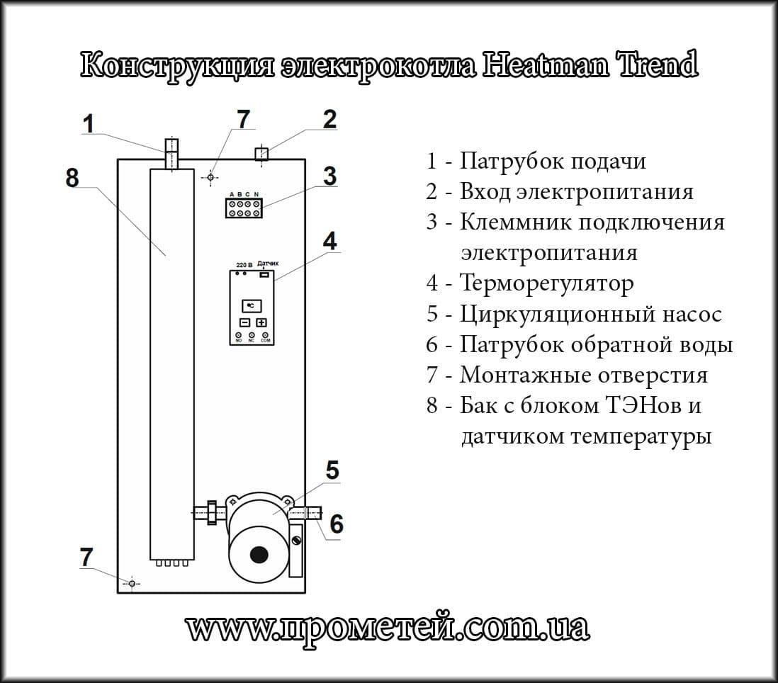 Как работает электрокотел – устройство, разновидности, плюсы и минусы