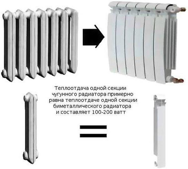 Монтаж алюминиевых радиаторов отопления: делаем сами, детали на фото и видео