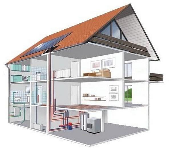 Как сделать автономное отопление в частном доме?