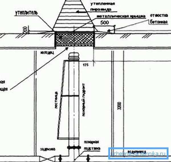 Пожарные гидранты: устройство, эксплуатация и обслуживание
