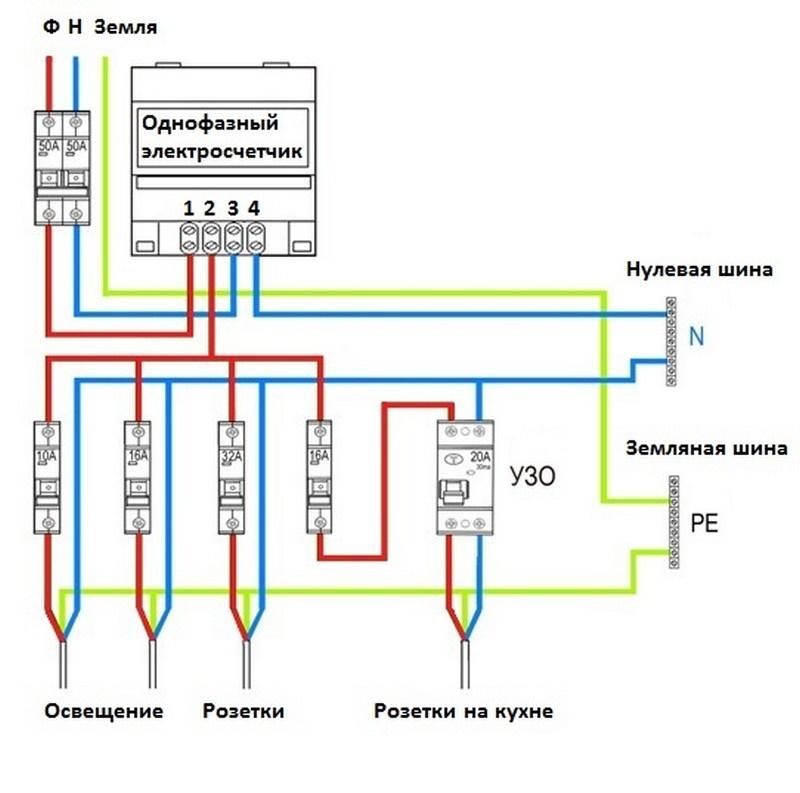 Как подключить однофазный счётчик электроэнергии