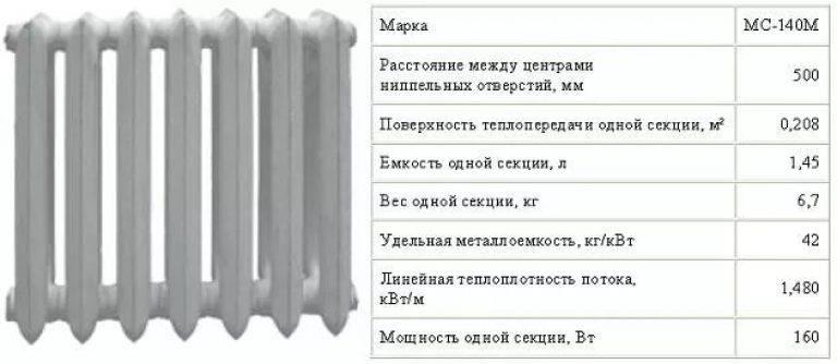 Характеристики чугунных радиаторов отопления: сколько весит одна секция, размер, плюсы и минусы.