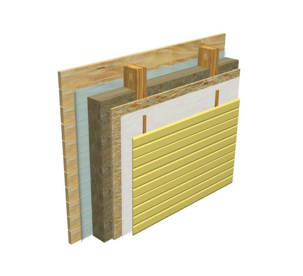 Плотность утеплителя для стен каркасного дома изовер по нормативам: каменная вата, базальтовый