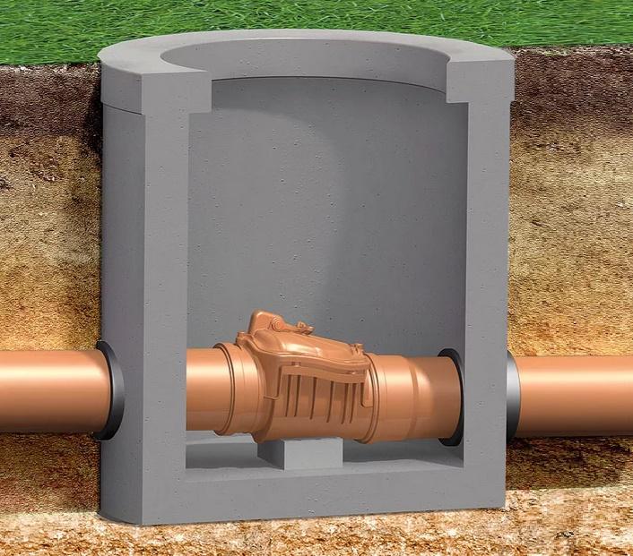 Обратный клапан для канализации — что, где, когда?